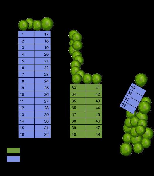 Lageplan Bocholt
